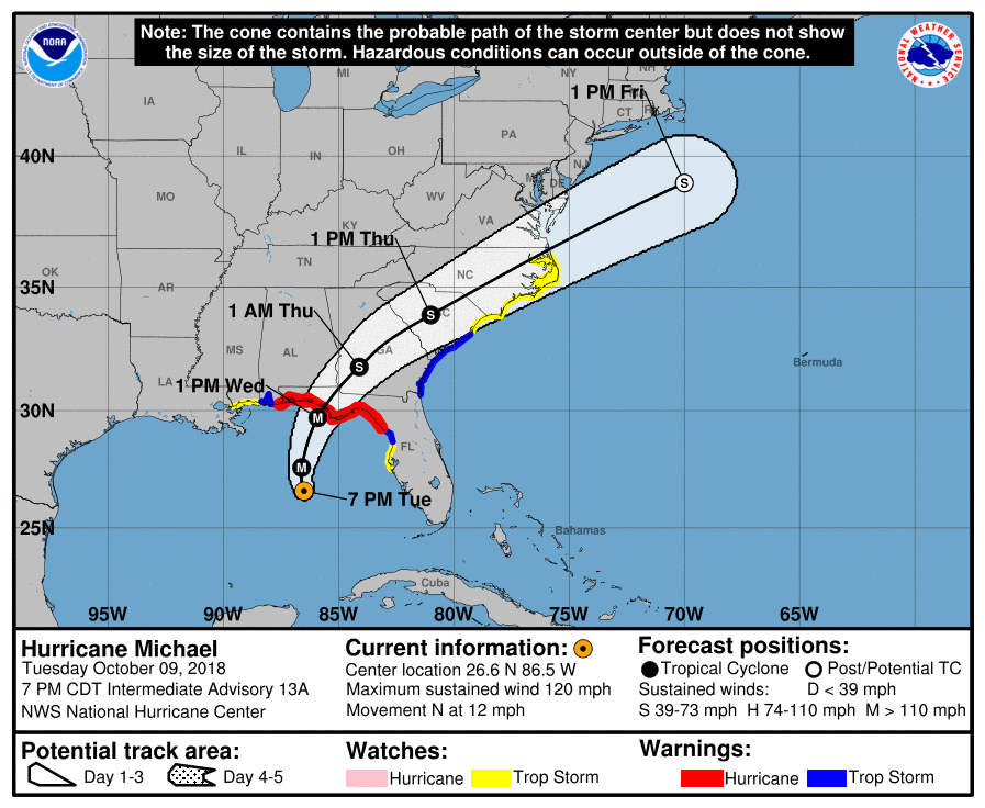 Hurricane Michael Forecast 10/9/2018 7pm